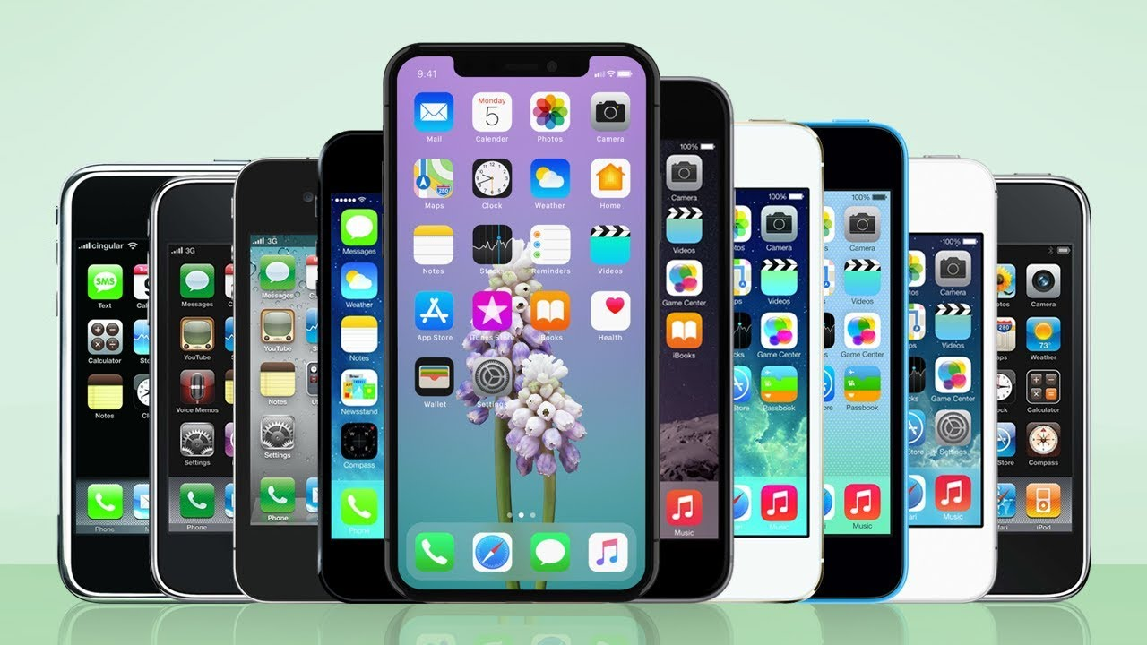 From 2G – X: All iPhone Designs