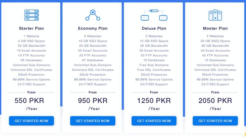 web hosting companies of pakistan
