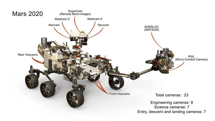 Perseverance's Landing on Mars